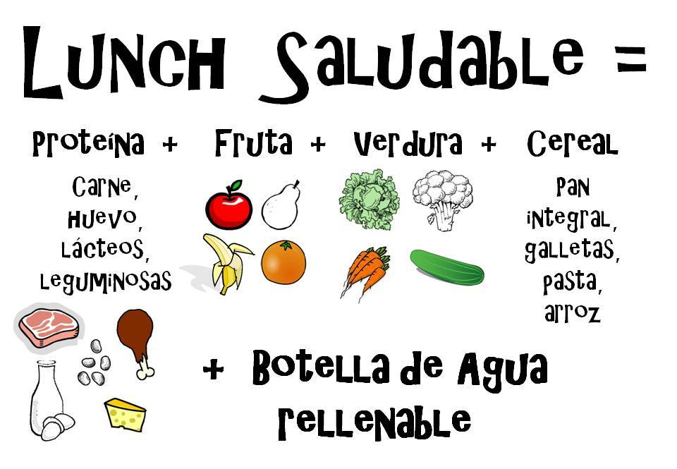 lunch saludable immutare
